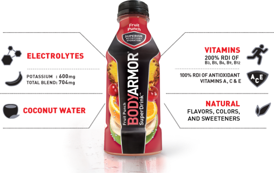 about-bodyarmor-infographic-2